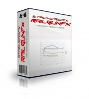 RailGunFX Forex Home Run Trading Strategy
