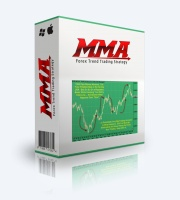 Forex Magical Moving Average Home Run Trading Strategy - Forex Trading AUTHORITY