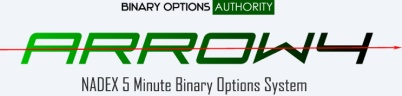 ARROW4 5 Minute NADEX Binary Options System