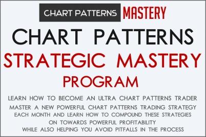 Chart Pattern MASTERY - Chart Pattern MASTERS Program