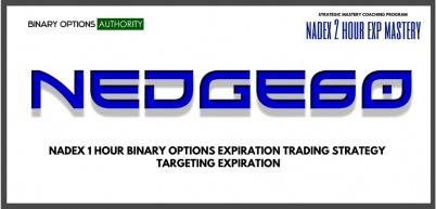 NEDGE60 NADEX 2 Hour Exp Strategy Logo