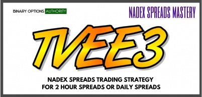 TVEE3 NADEX Spreads Trading Strategy